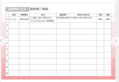 招待者リスト